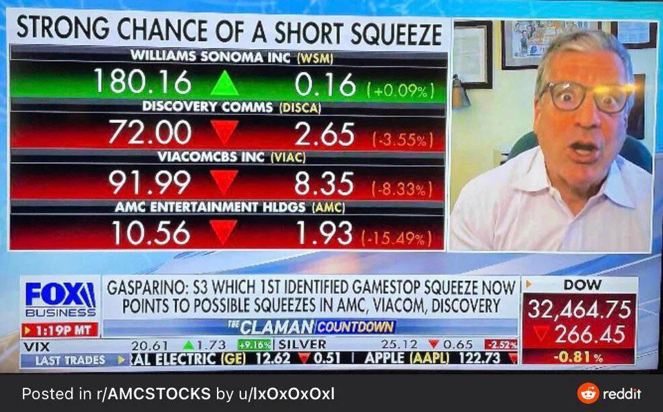 Fox Business AMC strong chance of a short squeeze