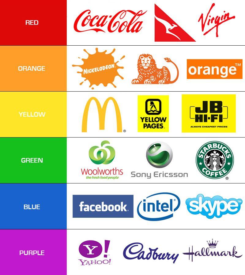 Color marketing - McDonalds, Coca-Cola Franknez.com