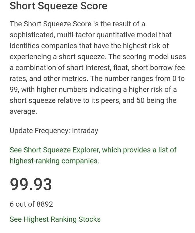 AMC short squeeze score fintel