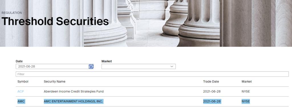 AMC Threshold Securities