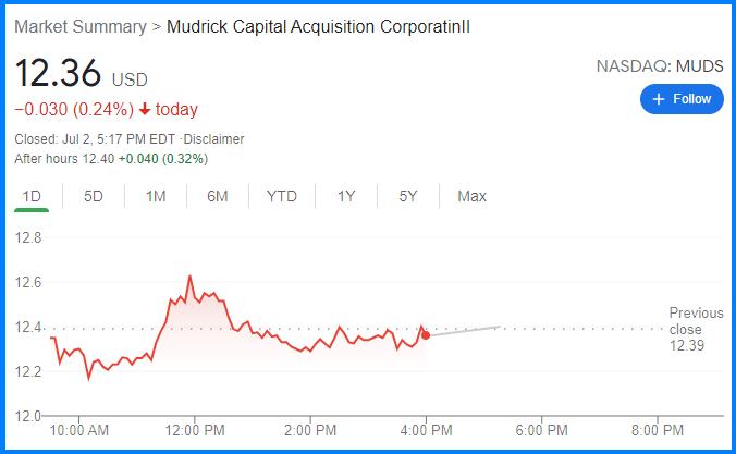 MUDS Stock