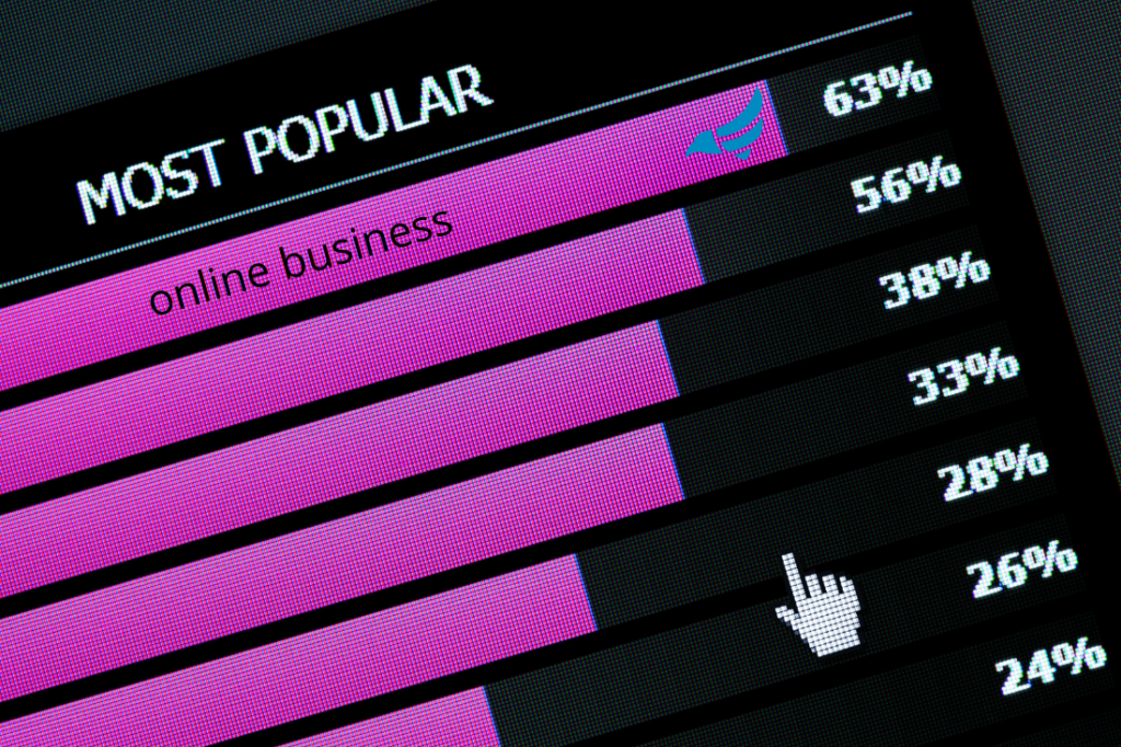 why are online businesses popular nowadays
