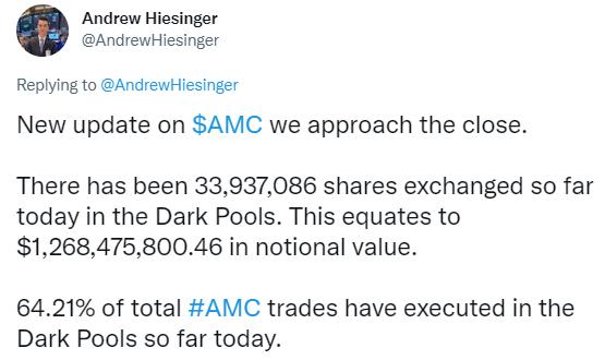 Andrew Hiesinger AMC Dark Pool Data