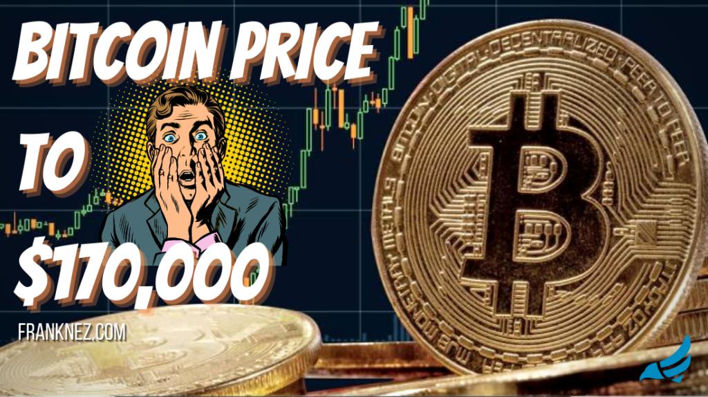Bitcoin Price to $100,000