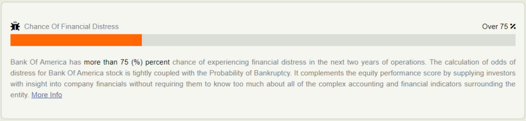 Bank of America bankruptcy